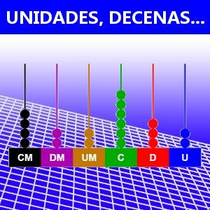 UNIDADES, DECENAS...