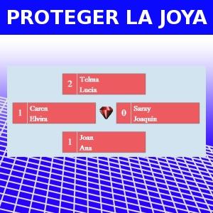 PROTEGER LA JOYA
