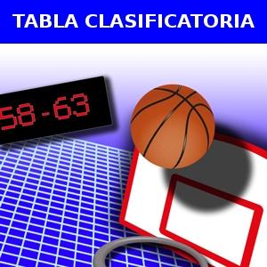 TABLA CLASIFICATORIA